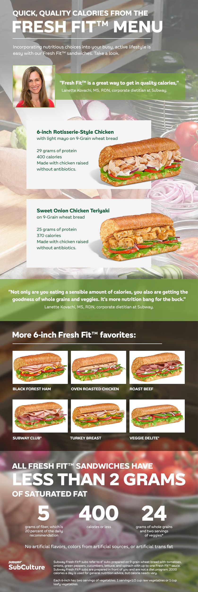 Subway Fresh Fit® menu infographic